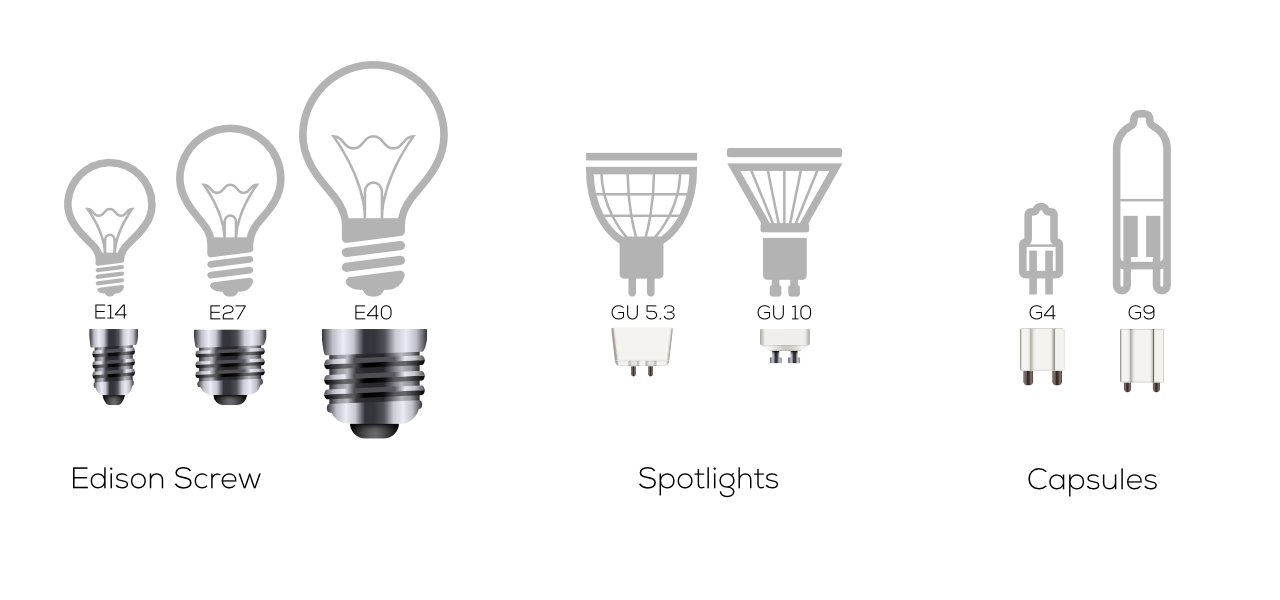 LED Light Fittings - Edison Screw, Spotlights, Capsules